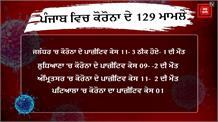 Punjab Corona Update: 11 ਮੌਤਾਂ, 129 ਮਾਮਲੇ, 18 ਠੀਕ, ਦੇਖੋ ਪੂਰੀ ਰਿਪੋਰਟ