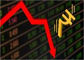 rupee depreciated by 24 paise to 73 80 against the dollar
