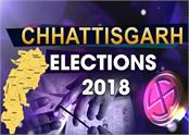 chhattisgarh election 2018