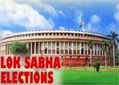 lok sabha elections patiala history