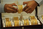 gold futures silver