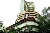 sensex gained 246 points