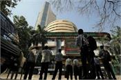 sensex up 428 points nifty close at 12086 level