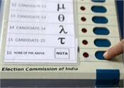 in andhra pradesh congress not a vote