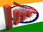 india lags behind on economic front