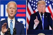 usa election 2020 joe biden donald trump