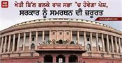 3 farm bill in rajya sabha on sunday