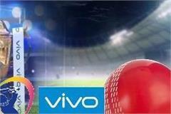 vivo won t be the ipl sponsor this year