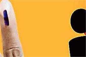 delhi assembly elections  akali dal  patiala