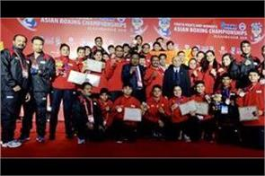 asian youth boxing championships