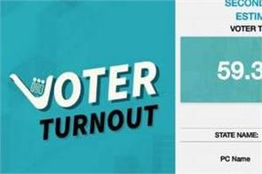 election commission launches voter turnout app