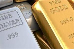 gold and silver demand fell sharply