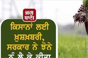 government will spend 1 40 lakh crore to purchase paddy