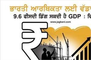 india gdp expected to fall world bank