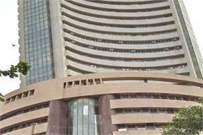 sensex opened 173 points and the nifty opened 45 points lower
