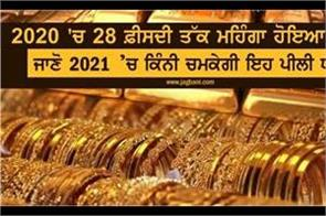 gold up 28 percent this year know how bright this yellow metal will be in 2021