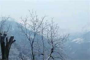 himachal pradesh in snow