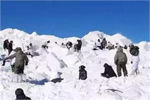 acute shortage of high altitude clothing for troops deployed in siachen
