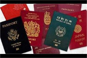colors of passport