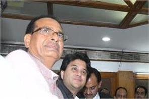 jyotiraditya scindia rajya sabha election nomination papers bjp candidate