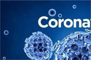 corona virus nawanshahr