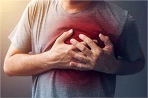 reventing malaria and heart attack