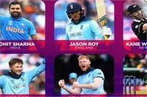icc  world cup of tournament team  india  2 players