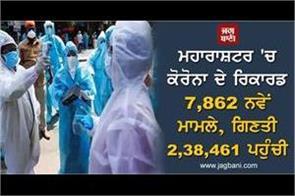 corona records a record 7 862 new cases in maharashtra