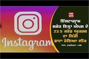 235 million instagram tiktok and youtube user data leak
