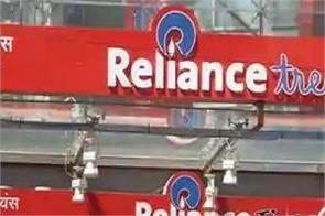 reliance retail futures group