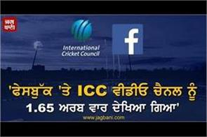 icc video channel viewed 1 65 billion times on facebook