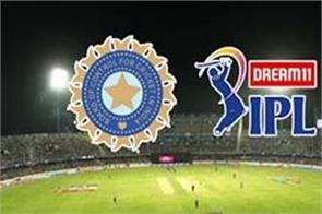 ipl 2020  cricket board of india  team  member  covid19  victim