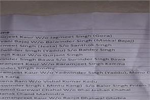 congress candidates  social media  viral  sri muktsar sahib