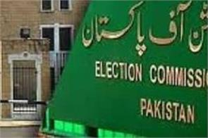 pakistan  19 political parties  notice