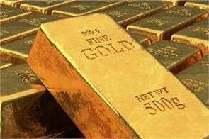 gold prices weekly
