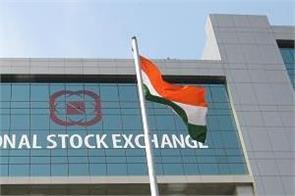 the stock market will be closed on the occasion of mahashivaratri