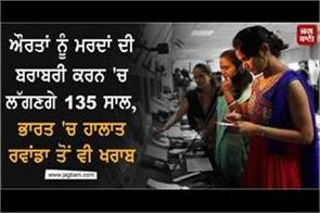 it will take 135 years women equal to men condition worse in india than rwanda
