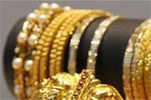 know what is gold prices trend