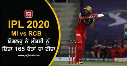 IPL 2020 MI vs RCB : ਬੈਂਗਲੁਰੂ ਨੇ ਮੁੰਬਈ ਨੂੰ ਦਿੱਤਾ 165 ਦੌੜਾਂ ਦਾ ਟੀਚਾ