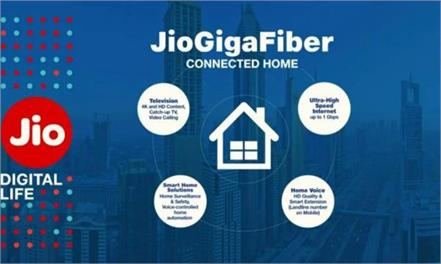 jio gigafiber triple play plan