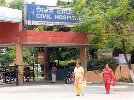 punjab is lagging behind in health facilities