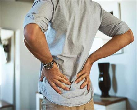 acupressure given may be useful in back pain