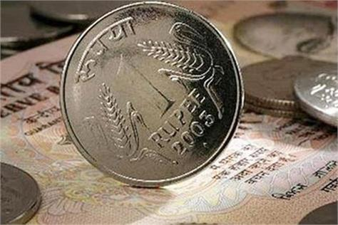 rupee rises by 3 paisa to 68 42