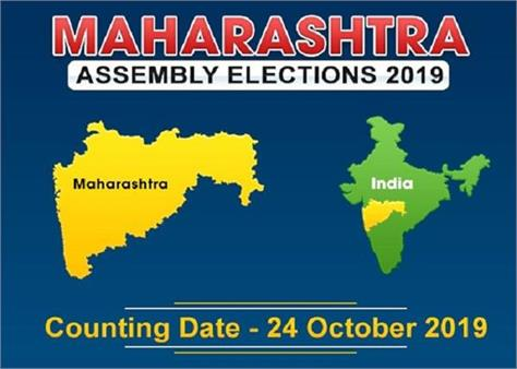 maharashtra assembly polls