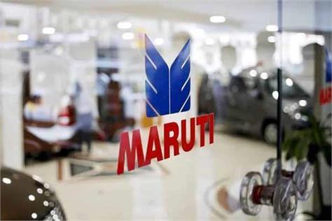 maruti  s investing