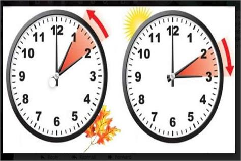 25th october europe time clock