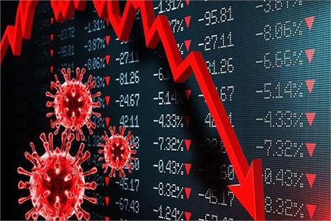 corona has dug into many of the world s economies